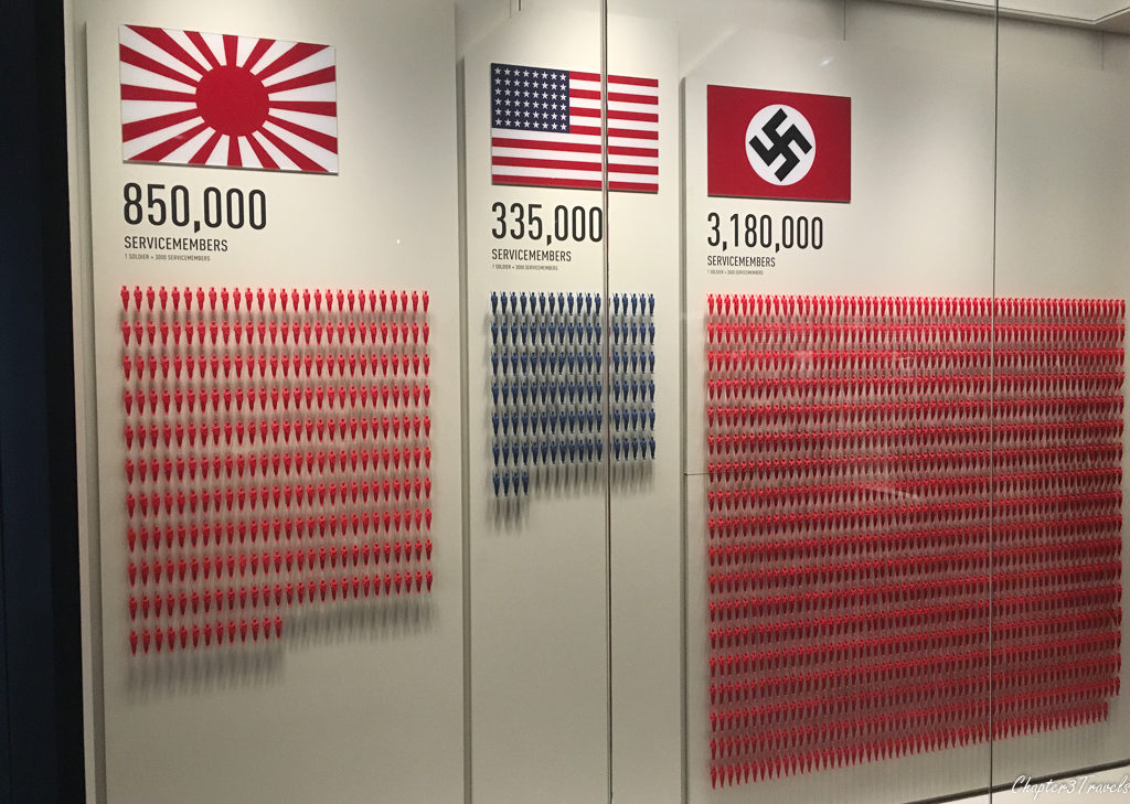 Exhibit about troop numbers at the WWII Museum in New Orleans
