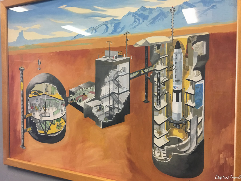 Diagram of Titan II missile complex